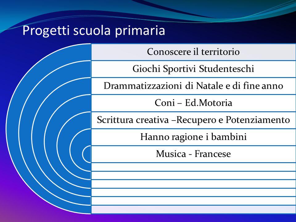 """Favorito Istituto comprensivo """"A.Stradella"""" - ppt scaricare MU59"""