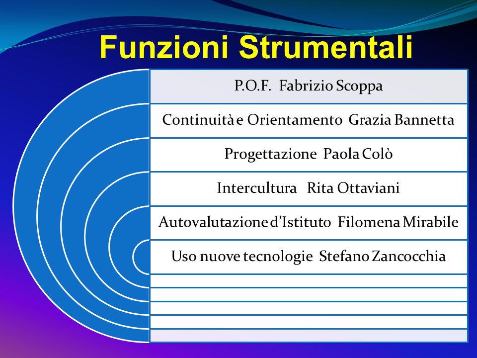 Funzioni Strumentali P.O.F. Fabrizio Scoppa