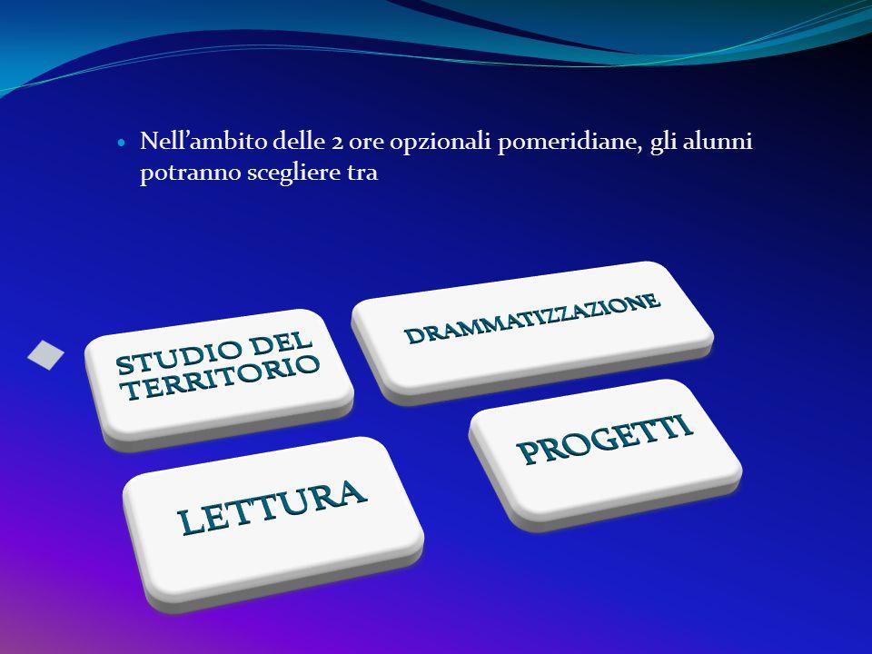 PROGETTI LETTURA STUDIO DEL TERRITORIO DRAMMATIZZAZIONE