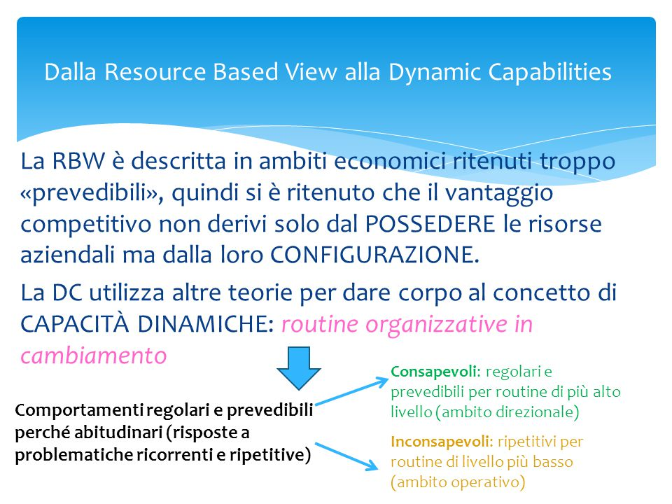 Dalla Resource Based View alla Dynamic Capabilities
