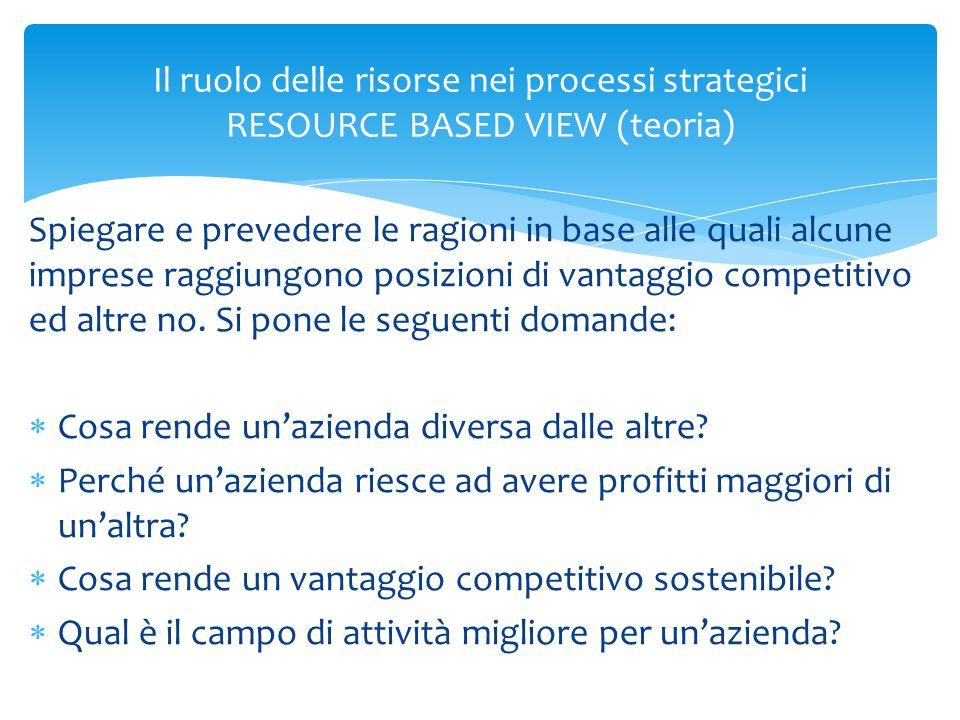 Il ruolo delle risorse nei processi strategici RESOURCE BASED VIEW (teoria)