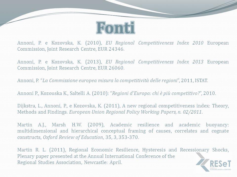 Fonti Annoni, P. e Kozovska, K. (2010), EU Regional Competitiveness Index 2010 European Commission, Joint Research Centre, EUR 24346.