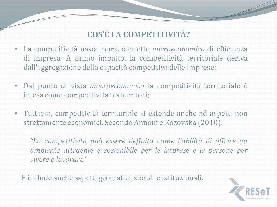 Cos'è la competitività