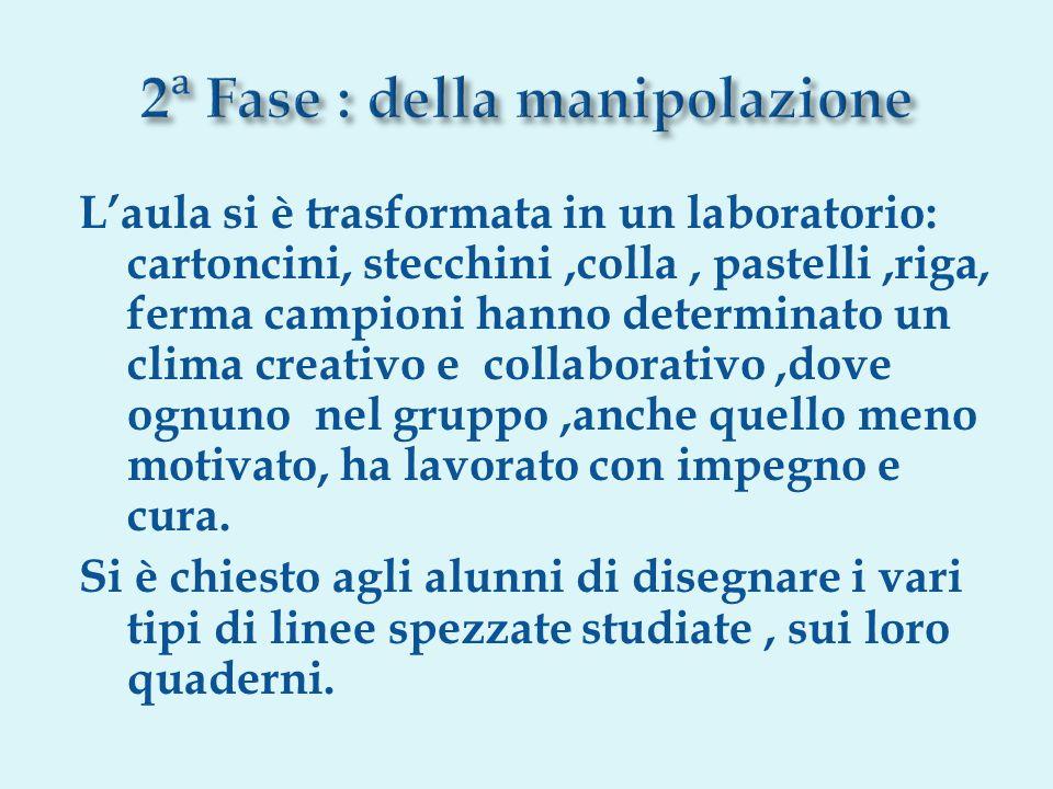 2ᵃ Fase : della manipolazione