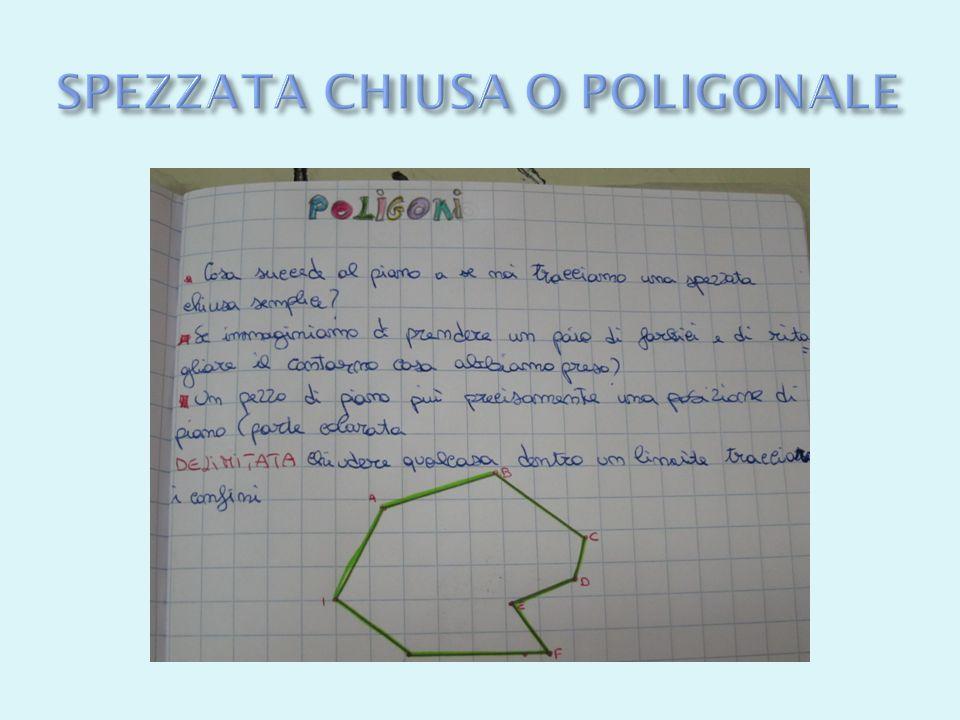 SPEZZATA CHIUSA O POLIGONALE