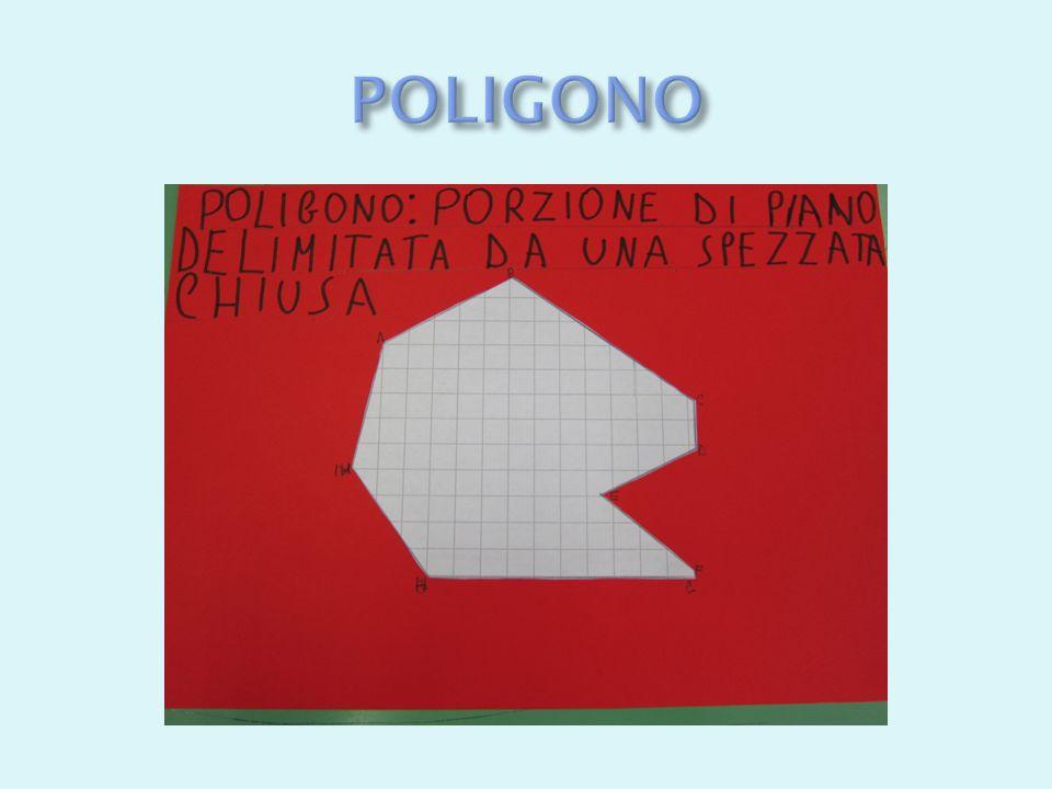 POLIGONO