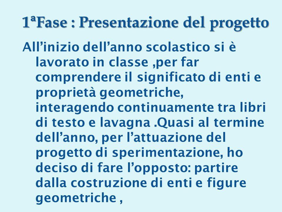 1ᵃFase : Presentazione del progetto