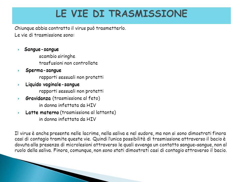 LE VIE DI TRASMISSIONE Chiunque abbia contratto il virus può trasmetterlo. Le vie di trasmissione sono: