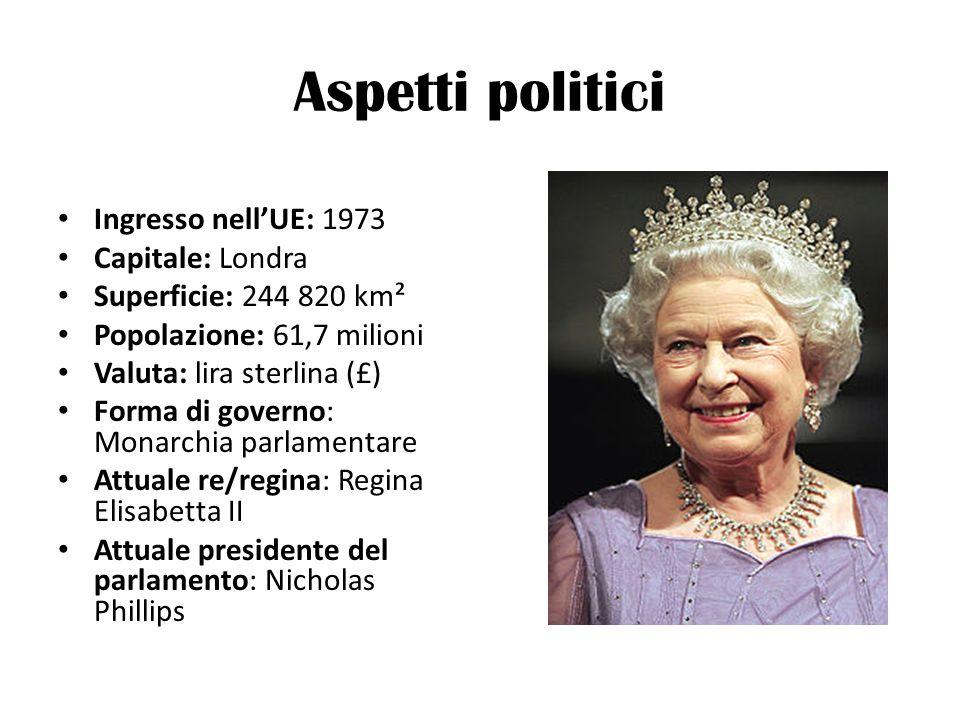Aspetti politici Ingresso nell'UE: 1973 Capitale: Londra