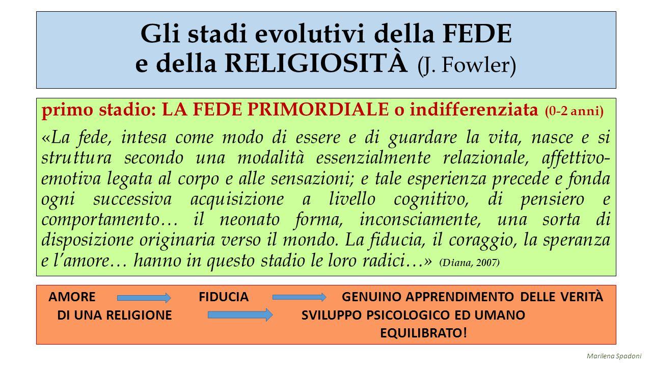 Gli stadi evolutivi della FEDE e della RELIGIOSITÀ (J. Fowler)
