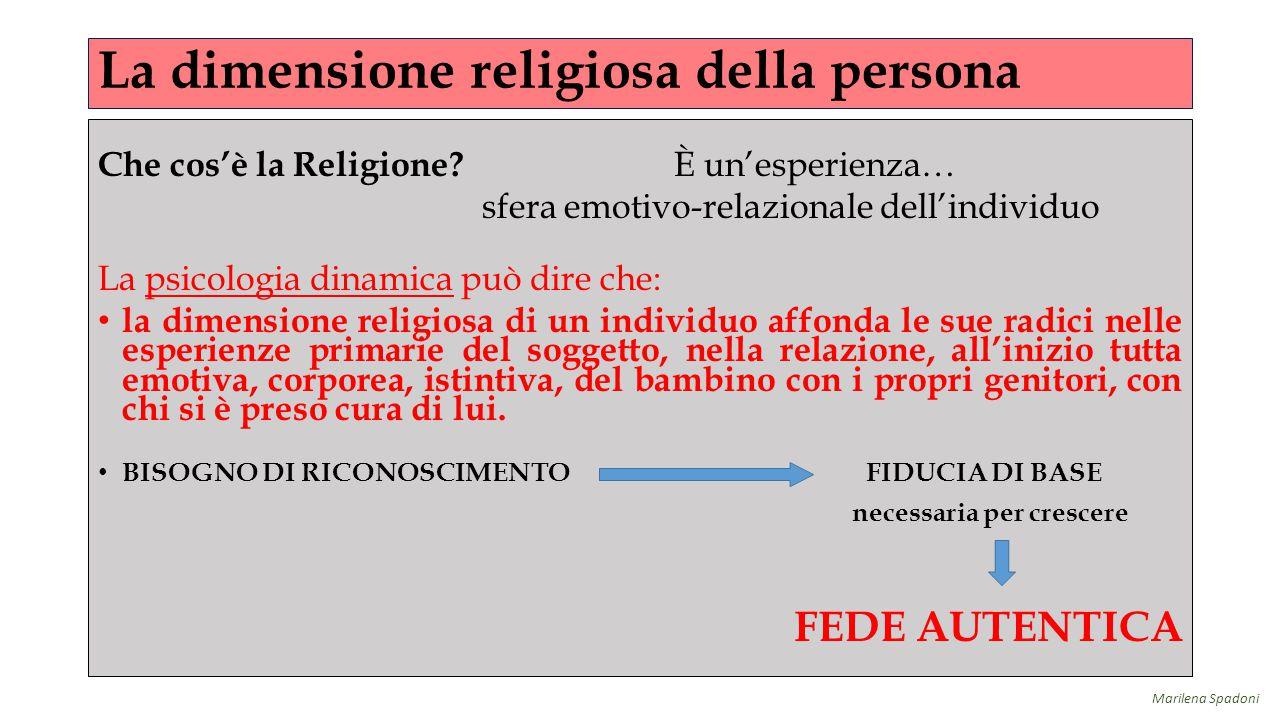 La dimensione religiosa della persona