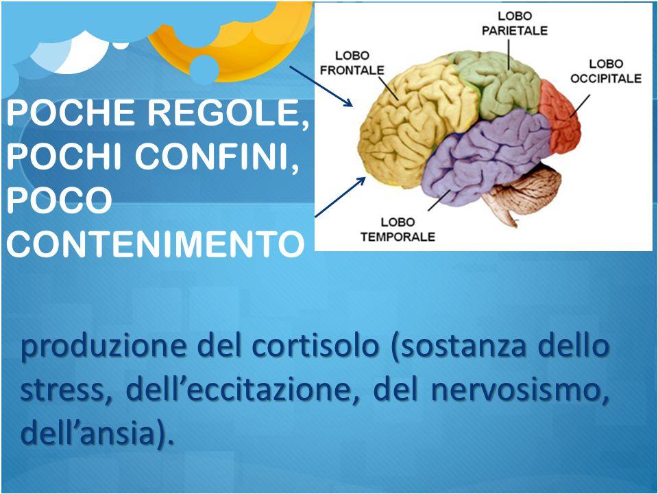 POCHE REGOLE, POCHI CONFINI, POCO CONTENIMENTO