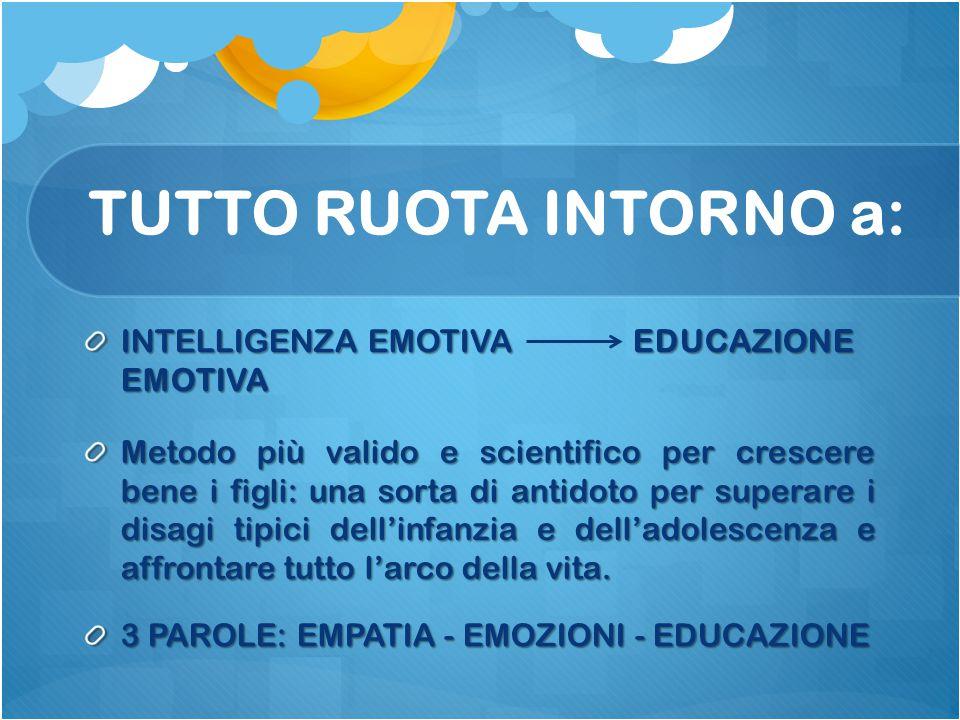 TUTTO RUOTA INTORNO a: INTELLIGENZA EMOTIVA EDUCAZIONE EMOTIVA