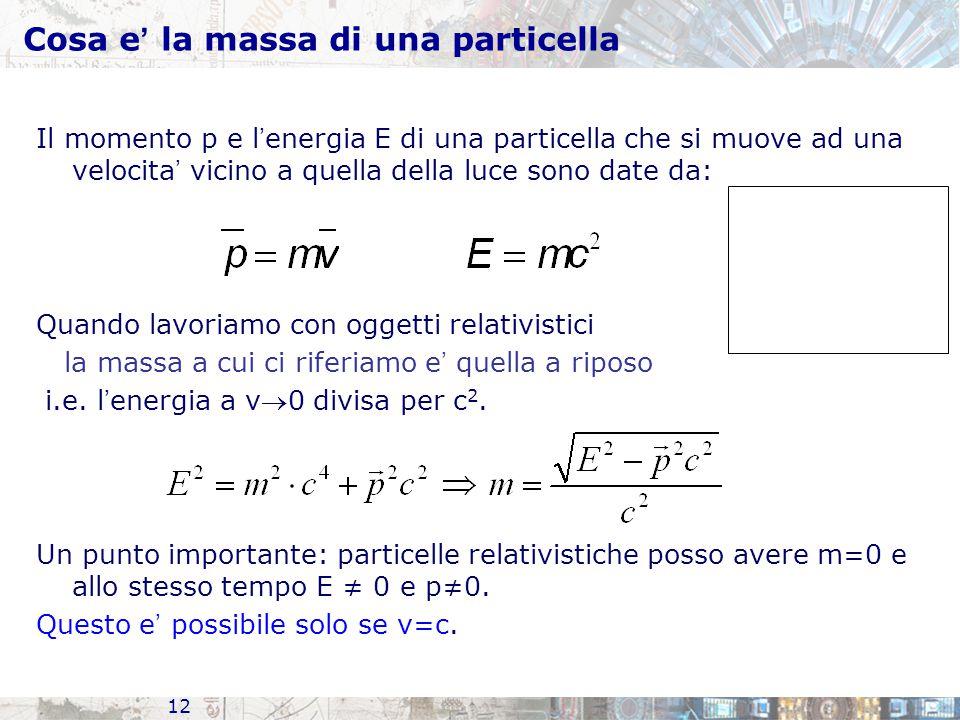 Cosa e' la massa di una particella