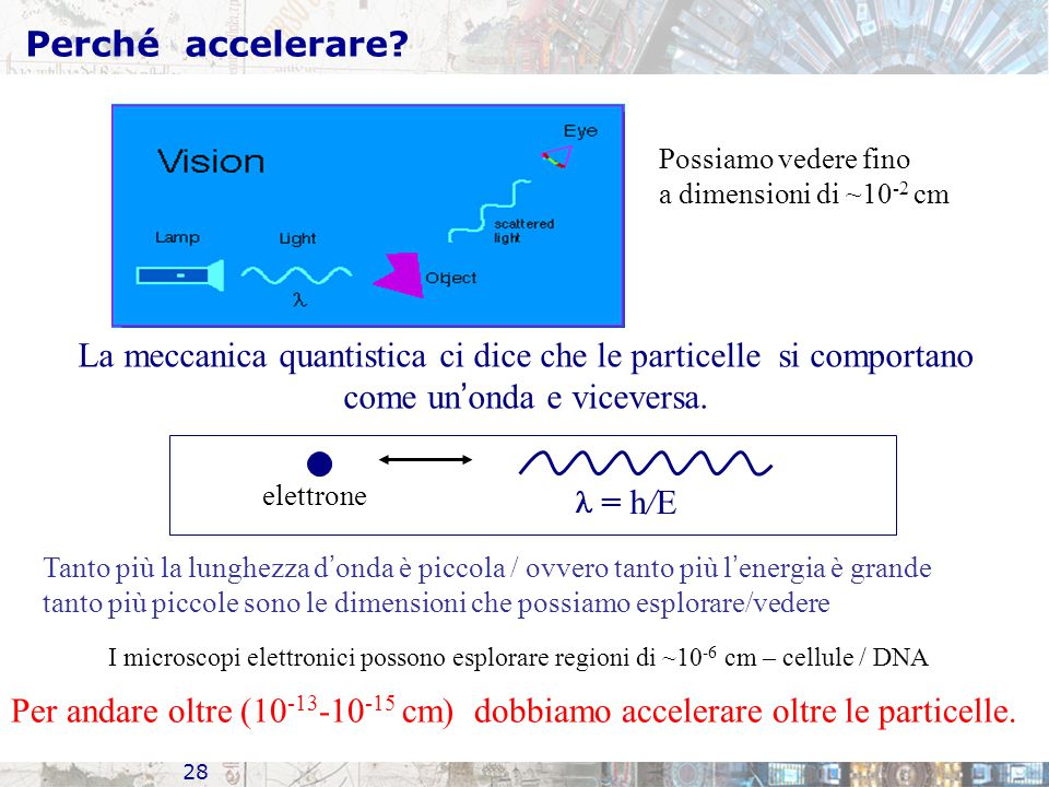 La meccanica quantistica ci dice che le particelle si comportano