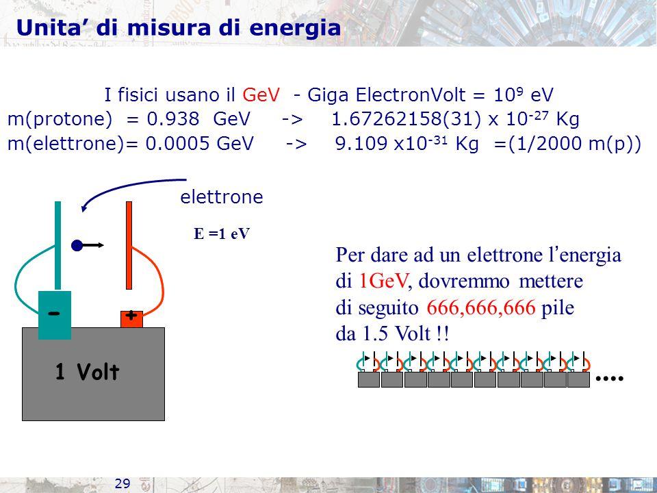 Unita' di misura di energia