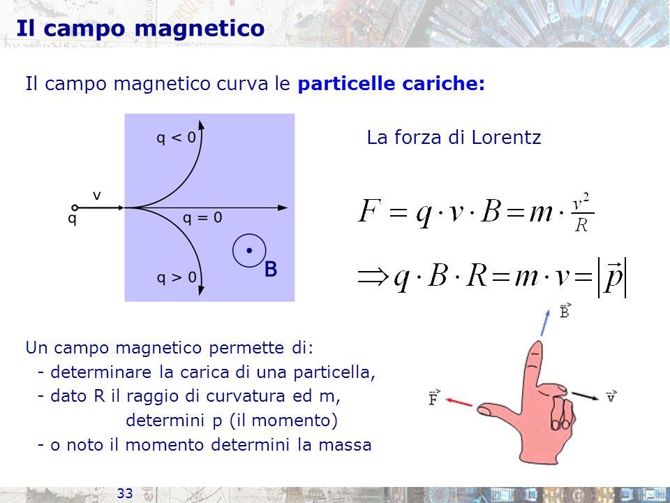 Il campo magnetico Il campo magnetico curva le particelle cariche:
