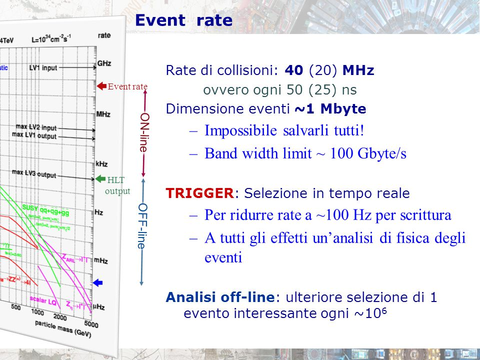 Impossibile salvarli tutti! Band width limit ~ 100 Gbyte/s