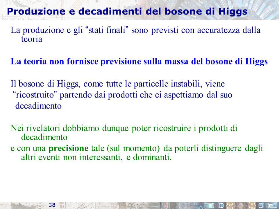 Produzione e decadimenti del bosone di Higgs