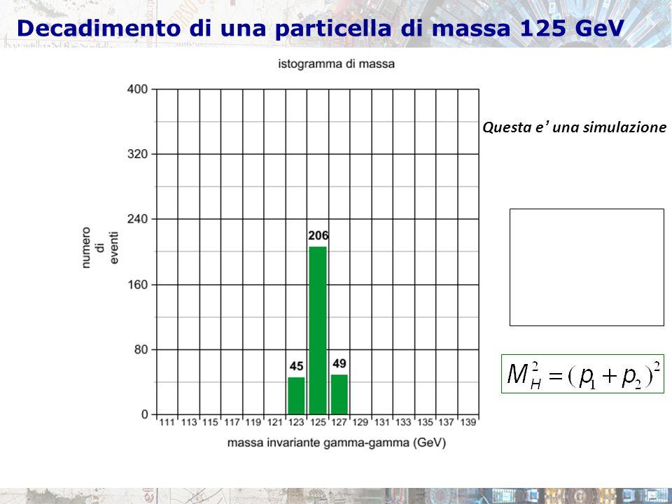 Decadimento di una particella di massa 125 GeV