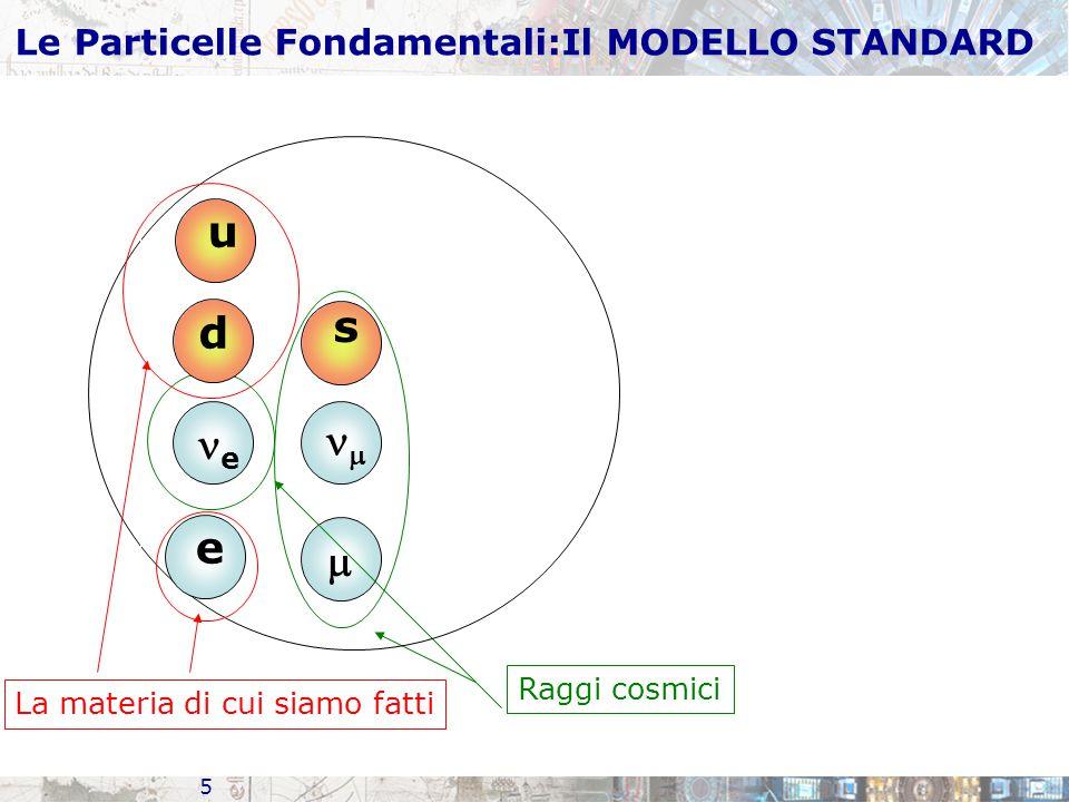 u s d e  e  Le Particelle Fondamentali:Il MODELLO STANDARD
