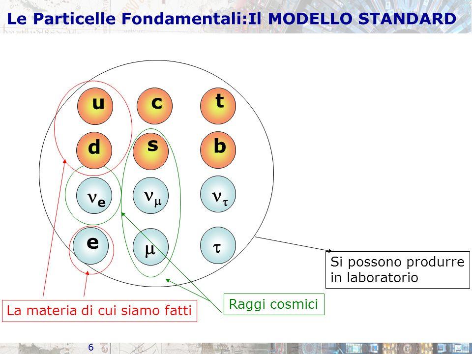 Le Particelle Fondamentali:Il MODELLO STANDARD