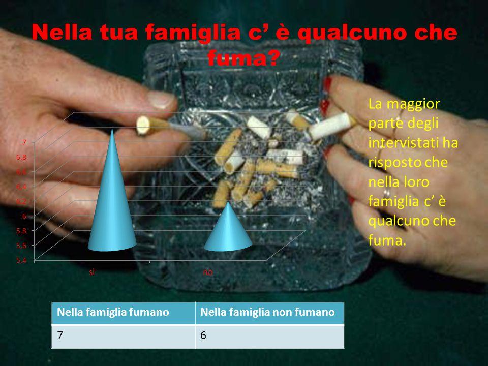 Nella tua famiglia c' è qualcuno che fuma
