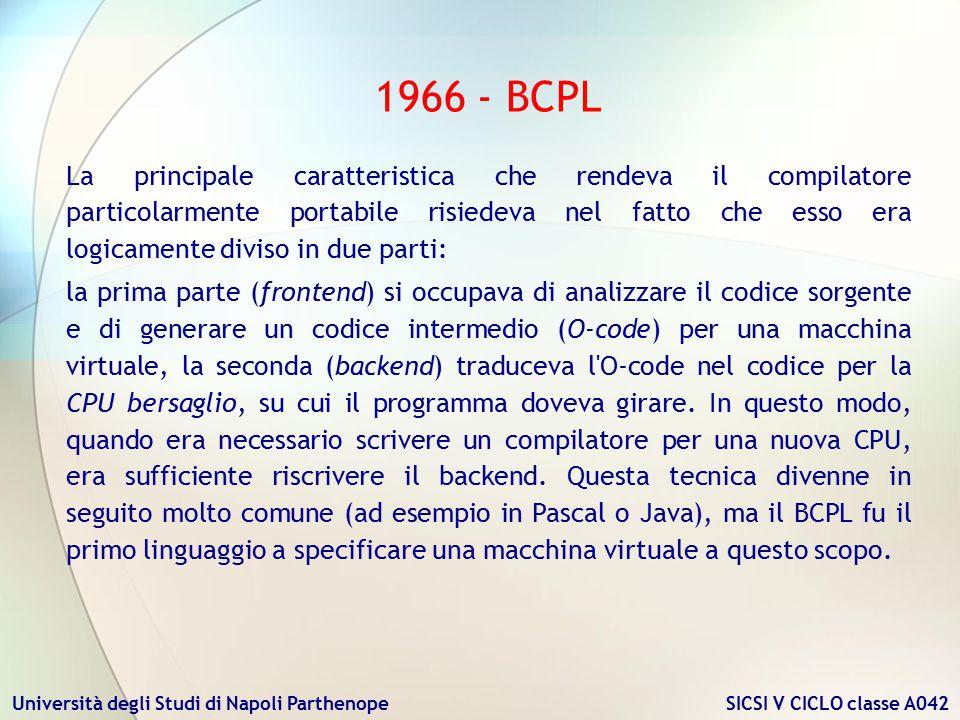 1966 - BCPL