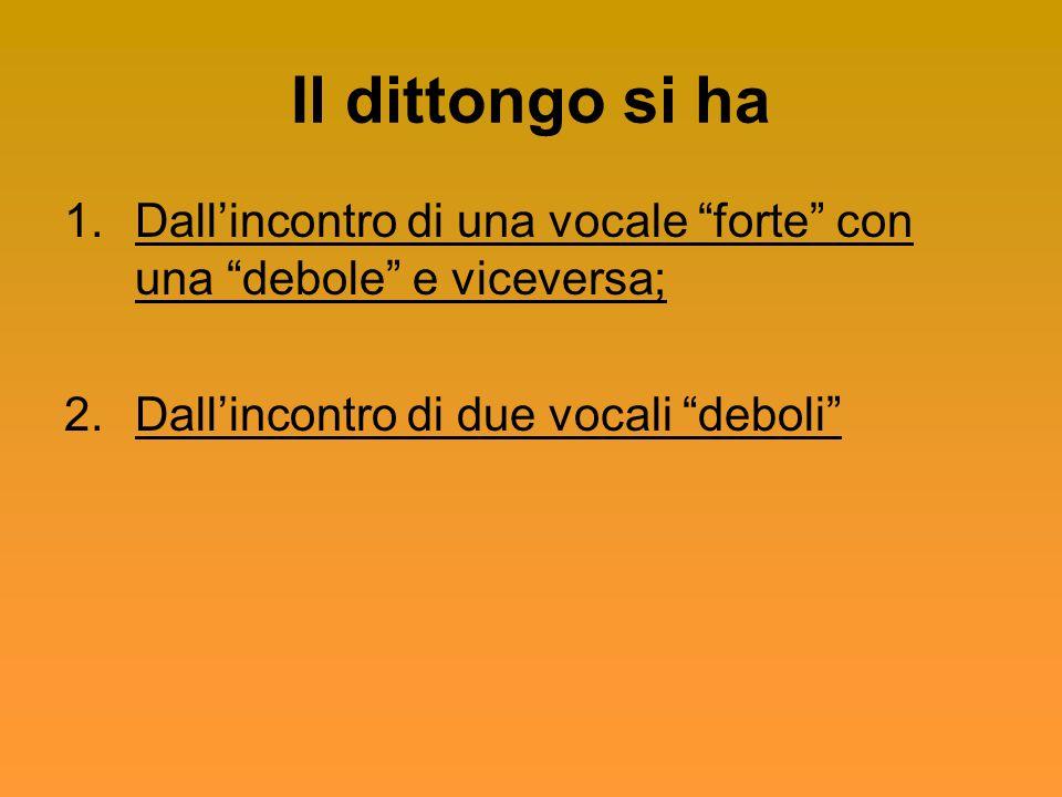 Il dittongo si ha Dall'incontro di una vocale forte con una debole e viceversa; Dall'incontro di due vocali deboli