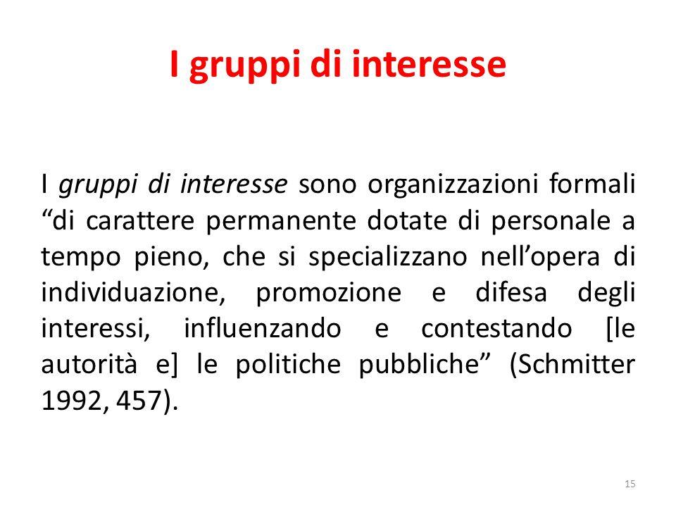 I gruppi di interesse