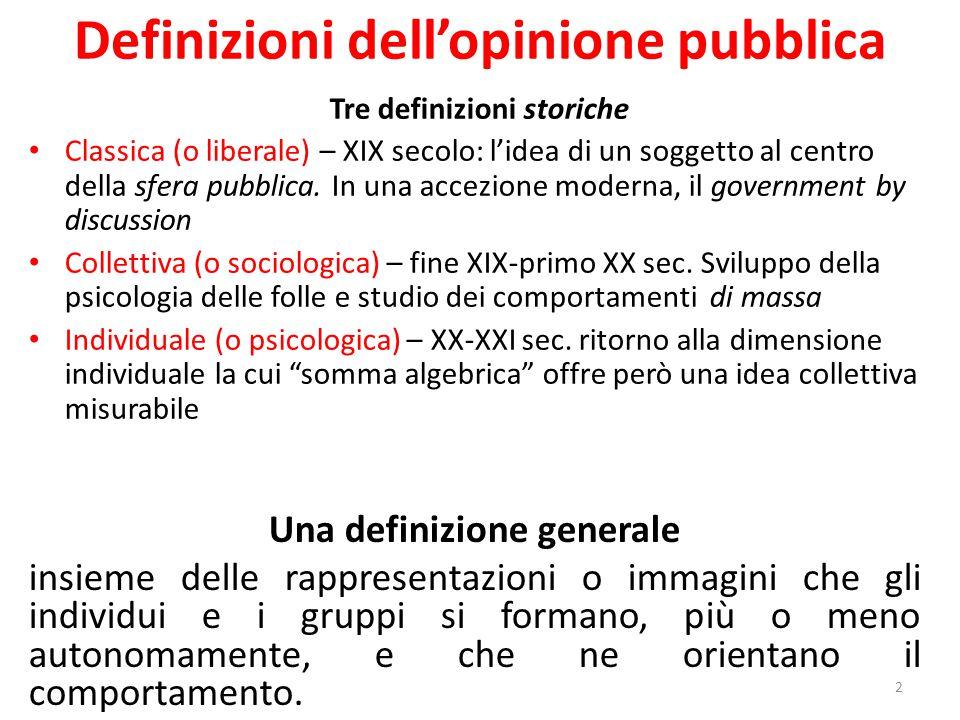 Definizioni dell'opinione pubblica