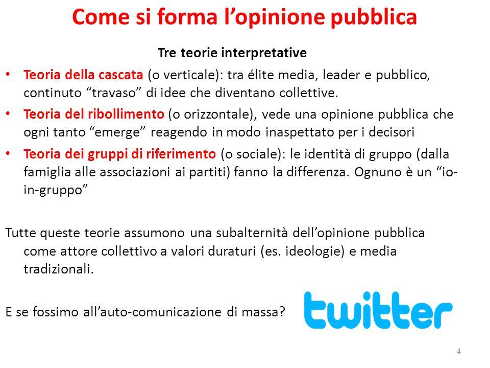 Come si forma l'opinione pubblica