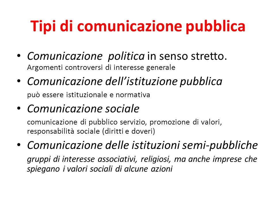 Tipi di comunicazione pubblica
