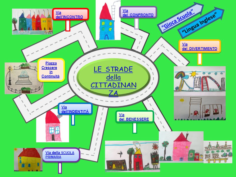 LE STRADE della CITTADINANZA Gioca Scuola Lingua Inglese Via Via