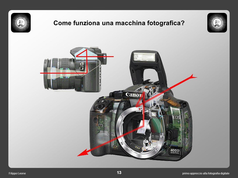 Come funziona una macchina fotografica