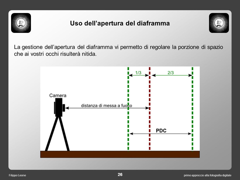 Uso dell'apertura del diaframma
