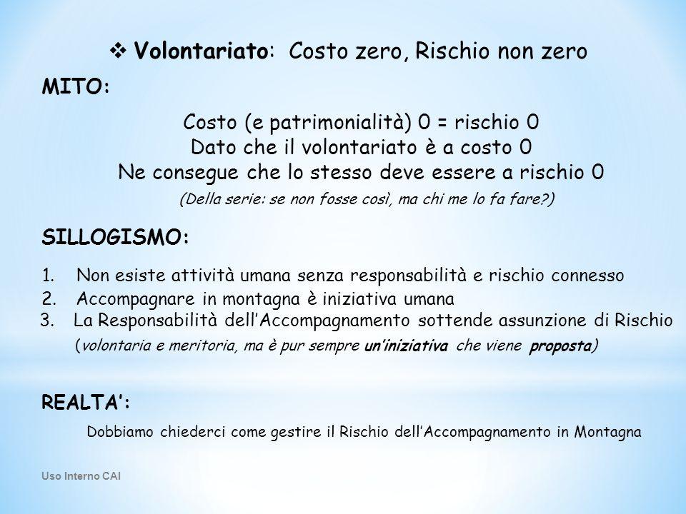 Volontariato: Costo zero, Rischio non zero