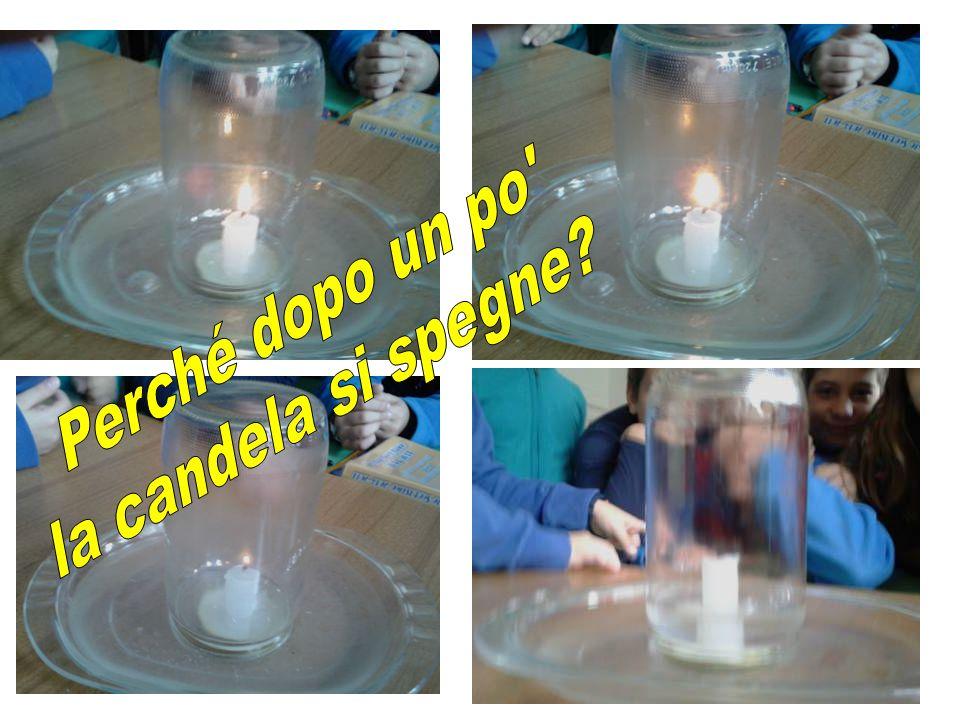 Perché dopo un po la candela si spegne