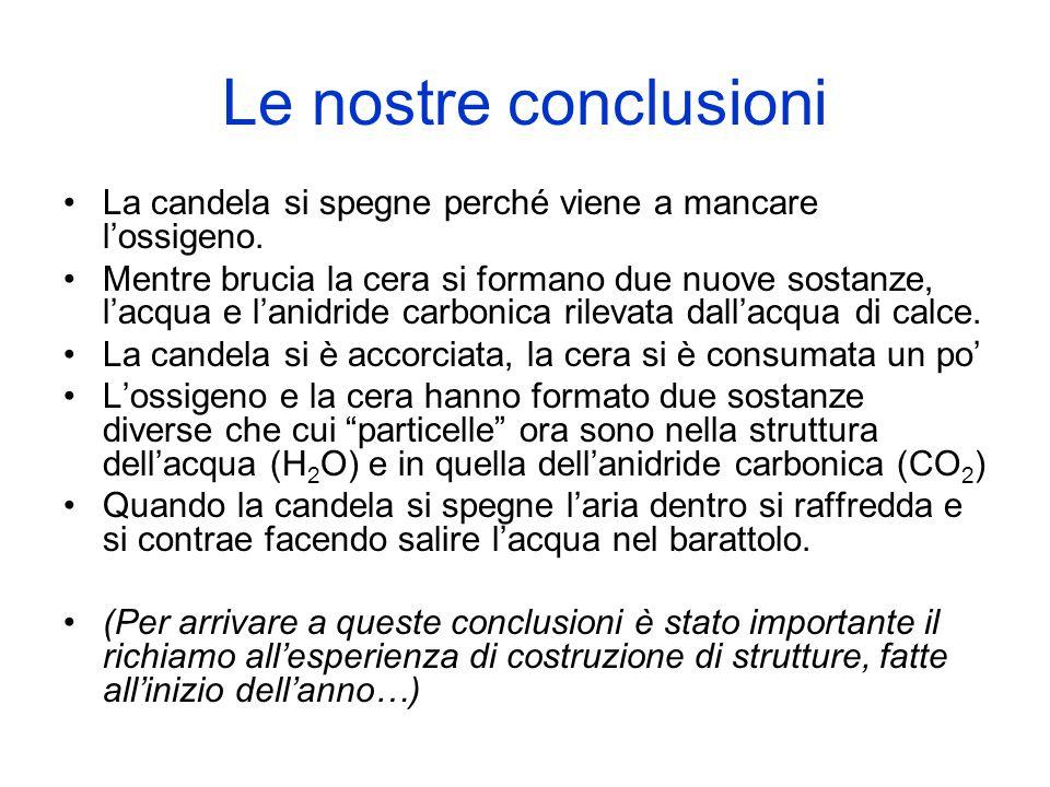 Le nostre conclusioni La candela si spegne perché viene a mancare l'ossigeno.