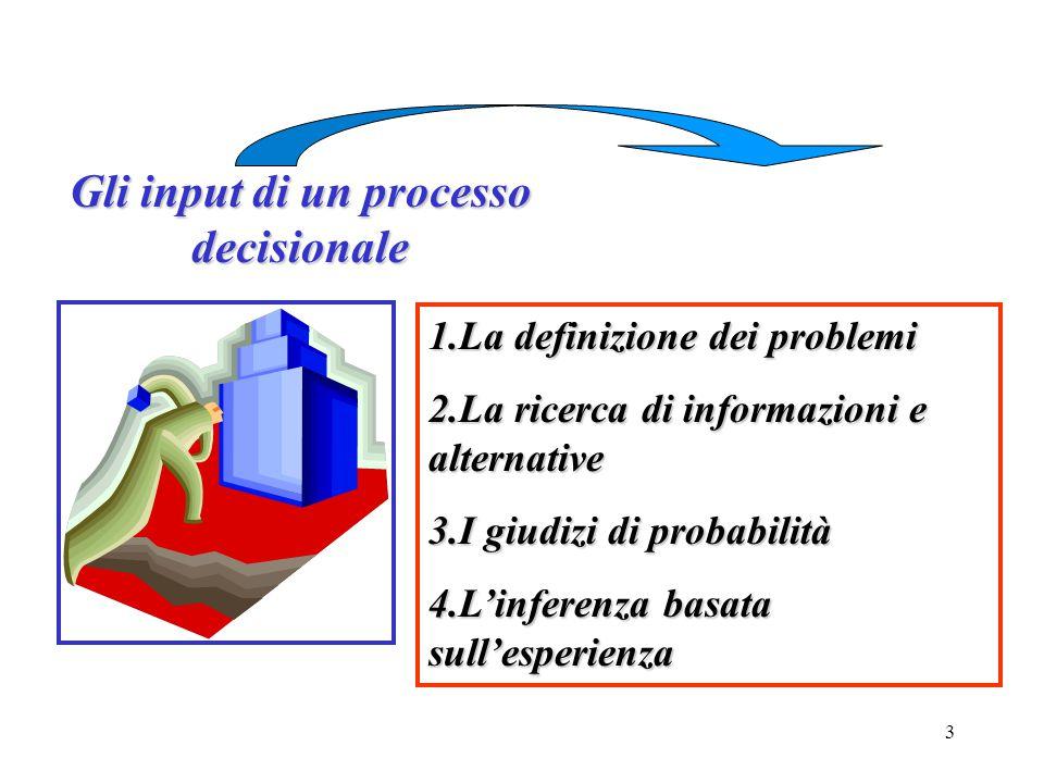 Gli input di un processo decisionale
