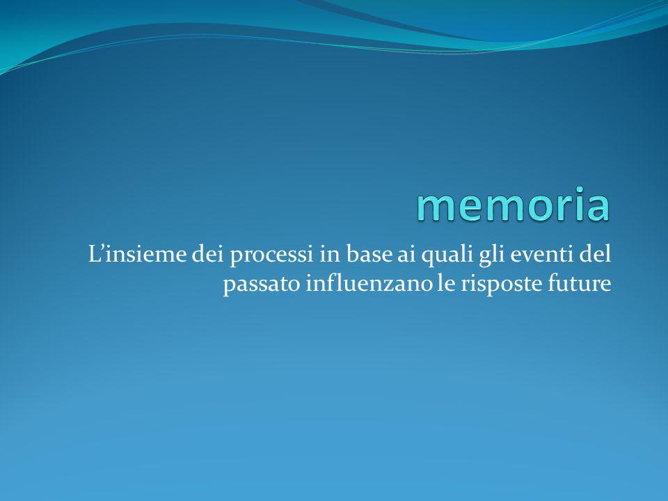 memoria L'insieme dei processi in base ai quali gli eventi del passato influenzano le risposte future.