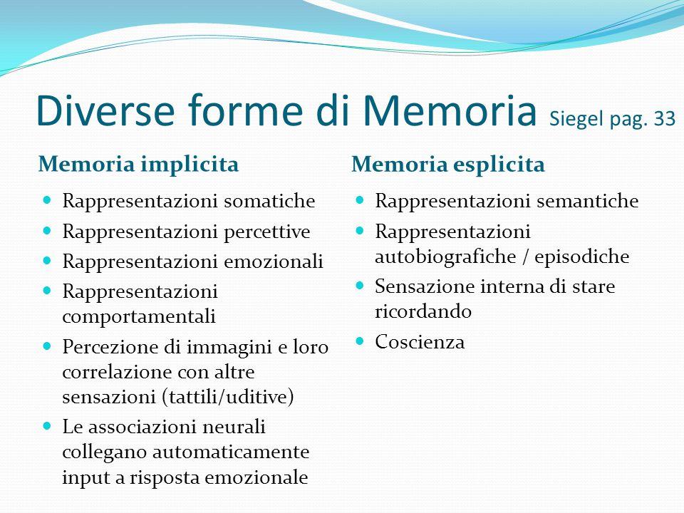 Diverse forme di Memoria Siegel pag. 33