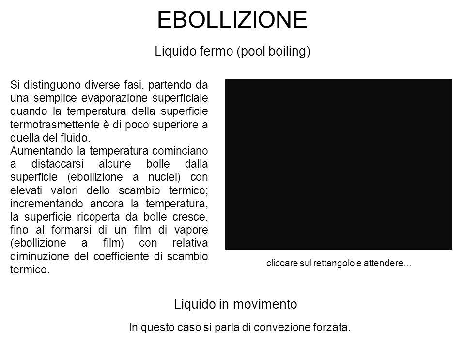 EBOLLIZIONE Liquido fermo (pool boiling) Liquido in movimento