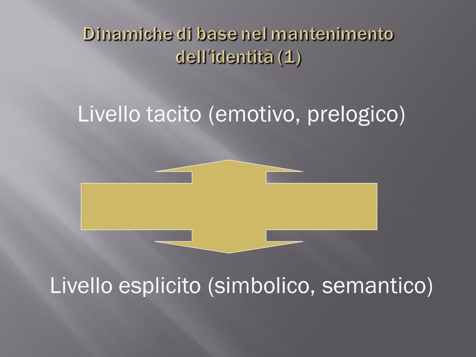 Dinamiche di base nel mantenimento dell'identità (1)