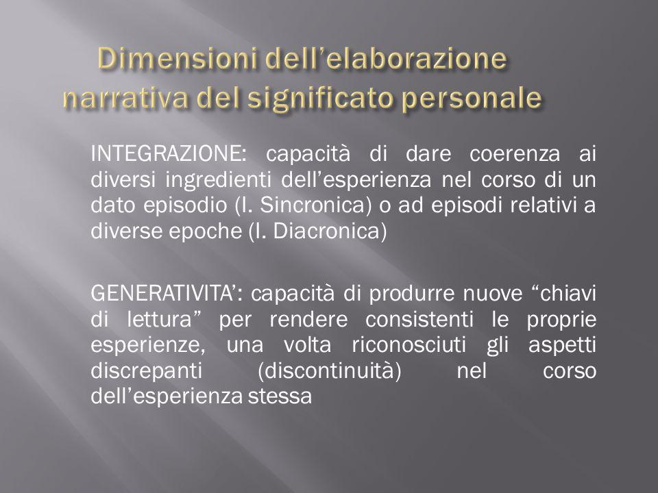 Dimensioni dell'elaborazione narrativa del significato personale