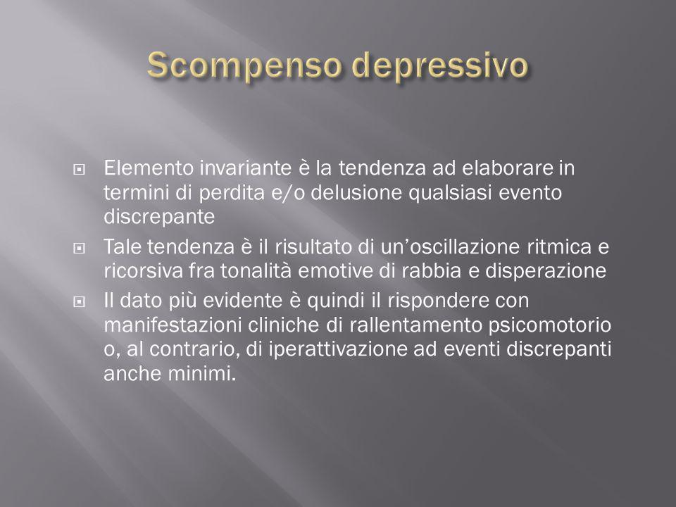 Scompenso depressivo Elemento invariante è la tendenza ad elaborare in termini di perdita e/o delusione qualsiasi evento discrepante.