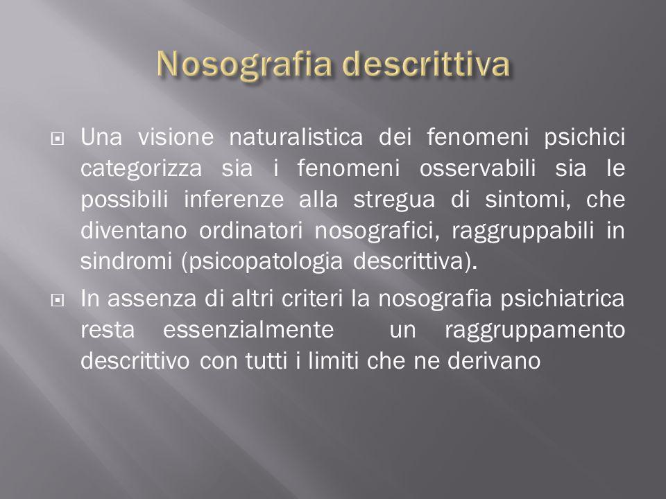 Nosografia descrittiva