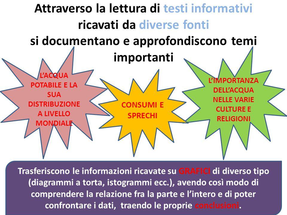 Attraverso la lettura di testi informativi ricavati da diverse fonti si documentano e approfondiscono temi importanti