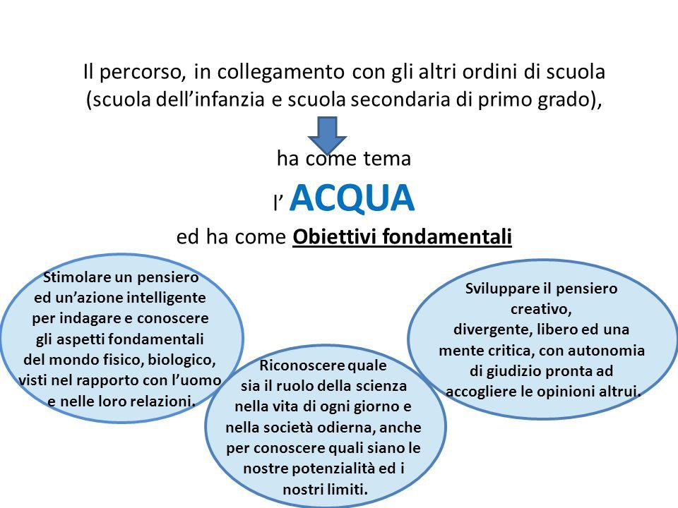 Il percorso, in collegamento con gli altri ordini di scuola (scuola dell'infanzia e scuola secondaria di primo grado), ha come tema l' ACQUA ed ha come Obiettivi fondamentali