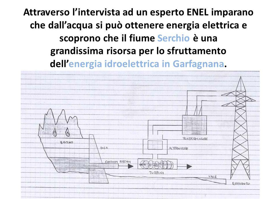 Attraverso l'intervista ad un esperto ENEL imparano che dall'acqua si può ottenere energia elettrica e scoprono che il fiume Serchio è una grandissima risorsa per lo sfruttamento dell'energia idroelettrica in Garfagnana.